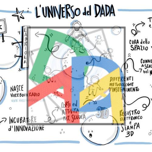 """Convegno """"Dal DADA al DADAumpa"""" – Comunità Educanti in Movimento"""